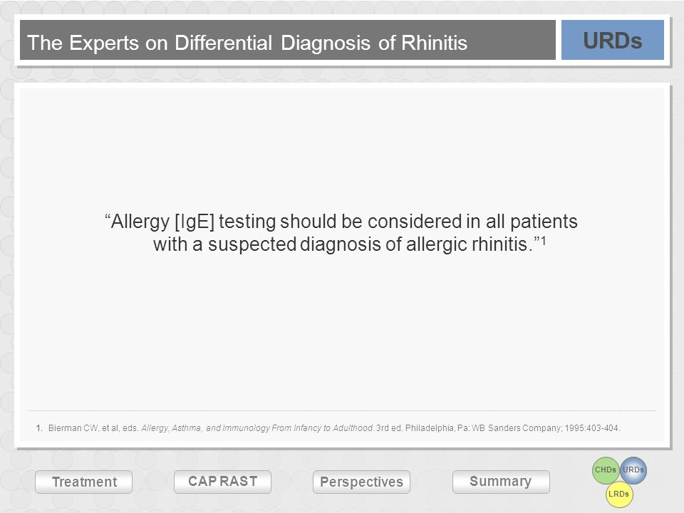 The Experts on Differential Diagnosis of Rhinitis