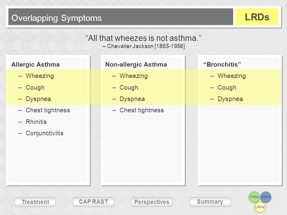 LRDs Overlapping Symptoms All that wheezes is not asthma.