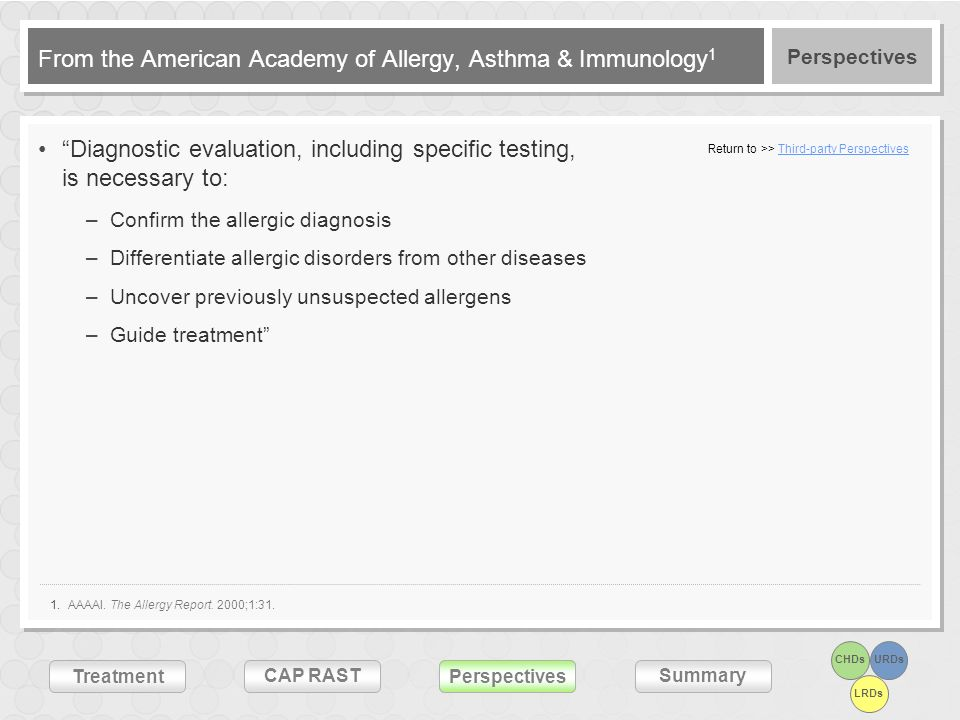 From the American Academy of Allergy, Asthma & Immunology1