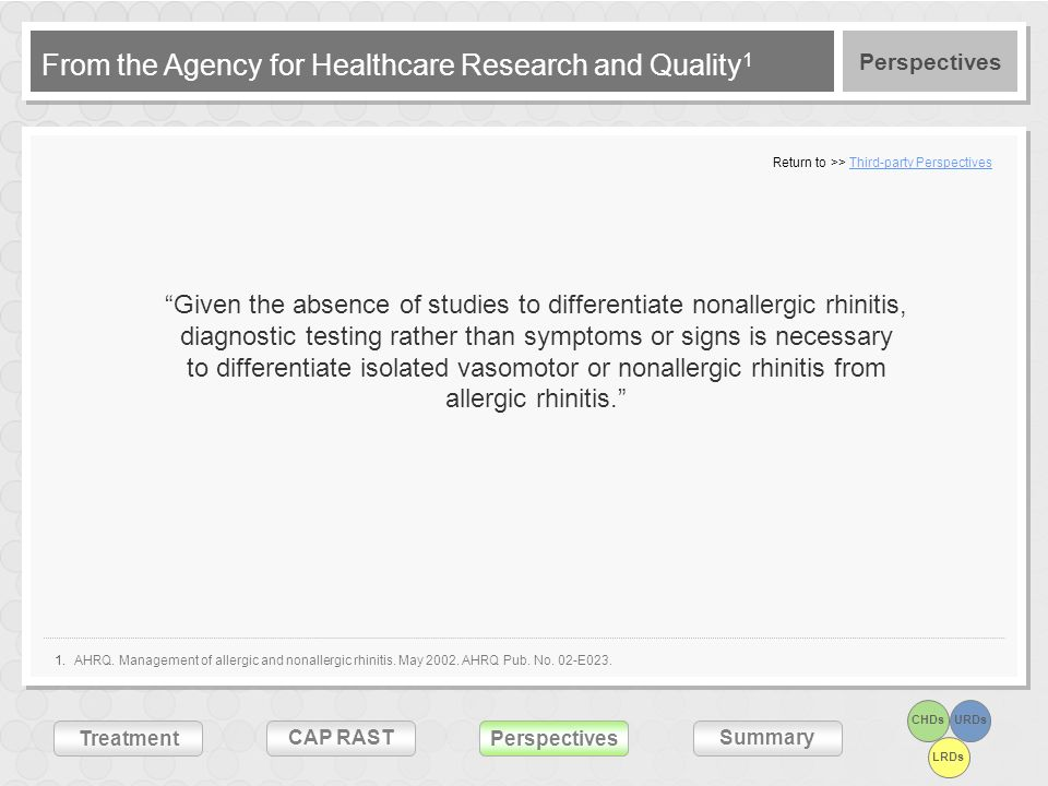 From the Agency for Healthcare Research and Quality1