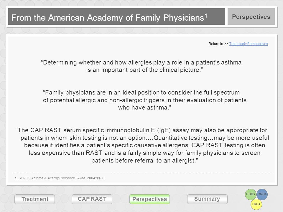 From the American Academy of Family Physicians1