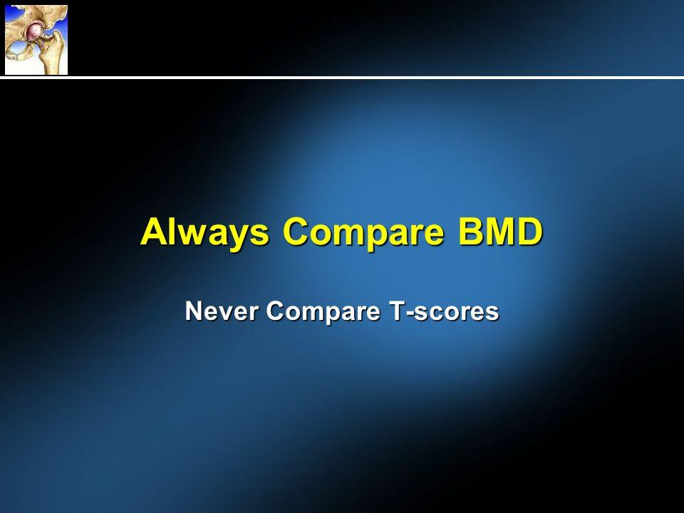 Never Compare T-scores