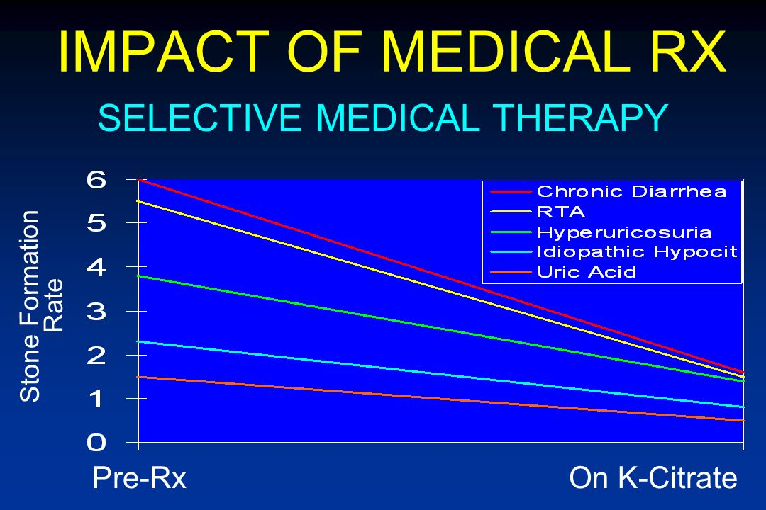 SELECTIVE MEDICAL THERAPY