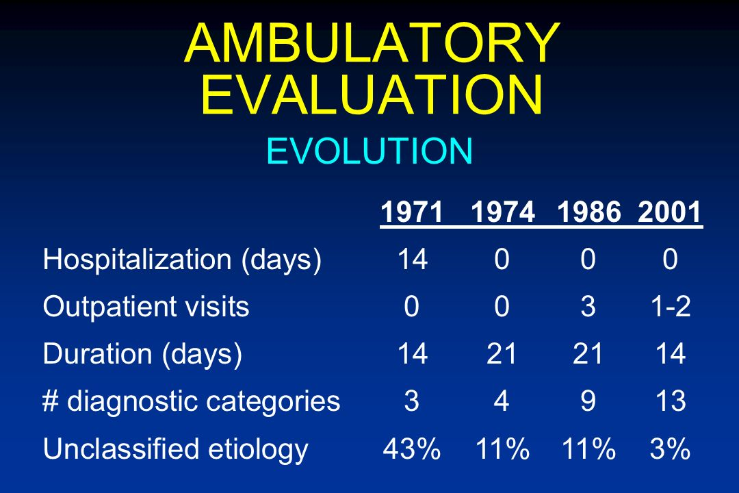 AMBULATORY EVALUATION