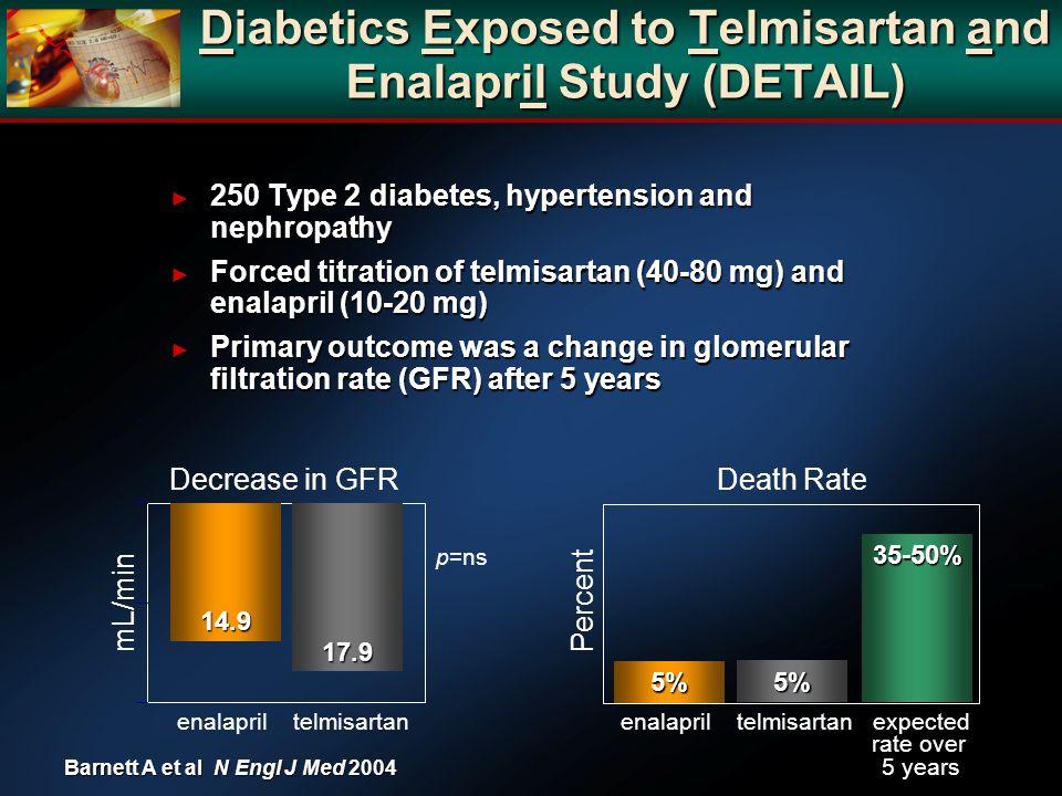 Diabetics Exposed to Telmisartan and Enalapril Study (DETAIL)