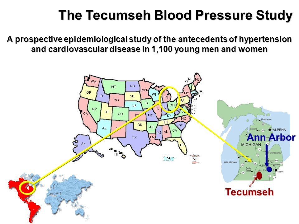 The Tecumseh Blood Pressure Study