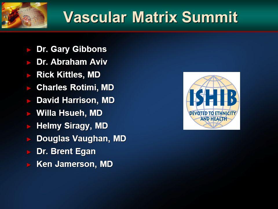 Vascular Matrix Summit