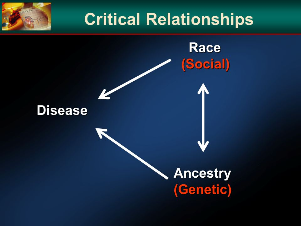 Critical Relationships