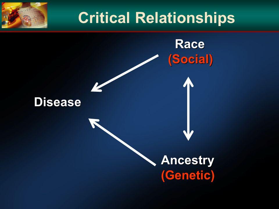 Critical Relationships