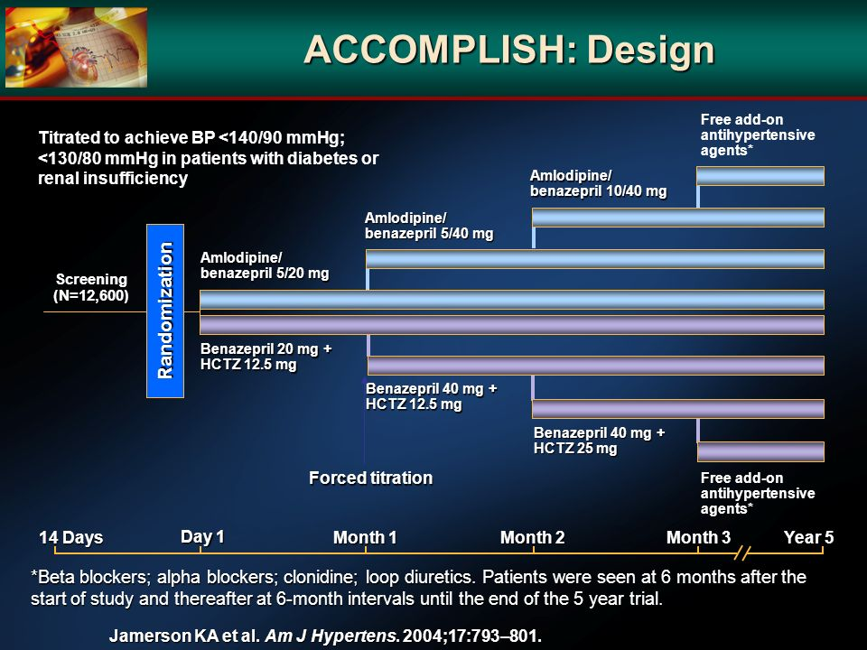 ACCOMPLISH: Design Randomization