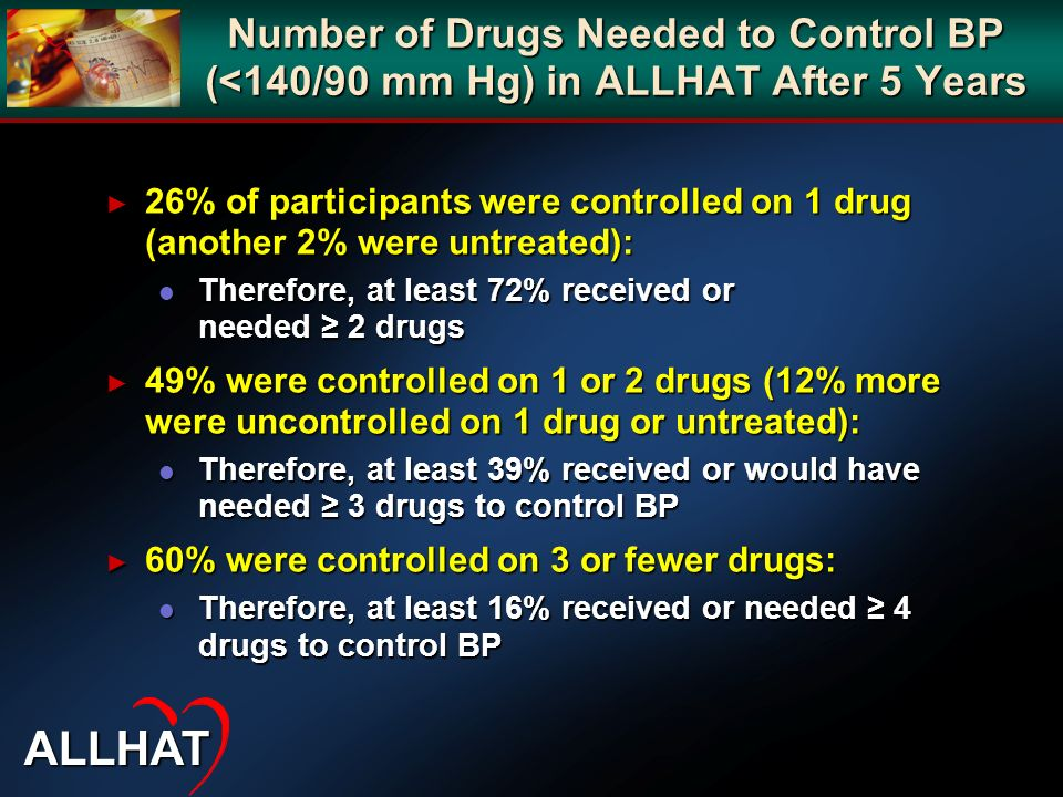 Number of Drugs Needed to Control BP (<140/90 mm Hg) in ALLHAT After 5 Years