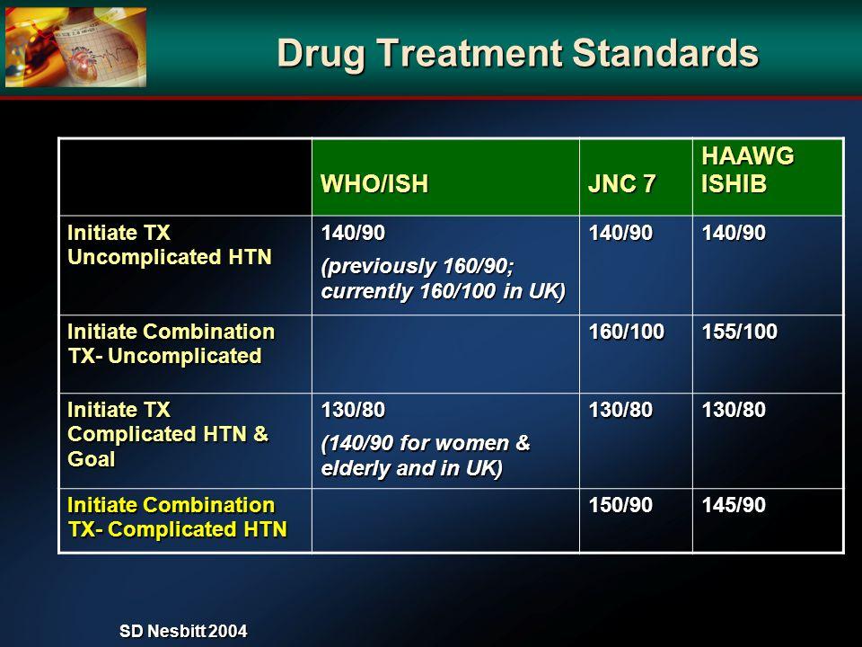 Drug Treatment Standards