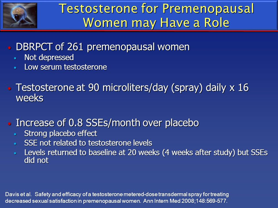 Testosterone for Premenopausal Women may Have a Role