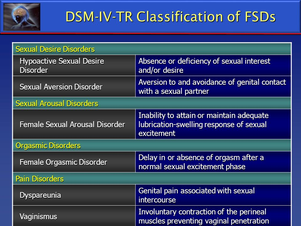 DSM-IV-TR Classification of FSDs