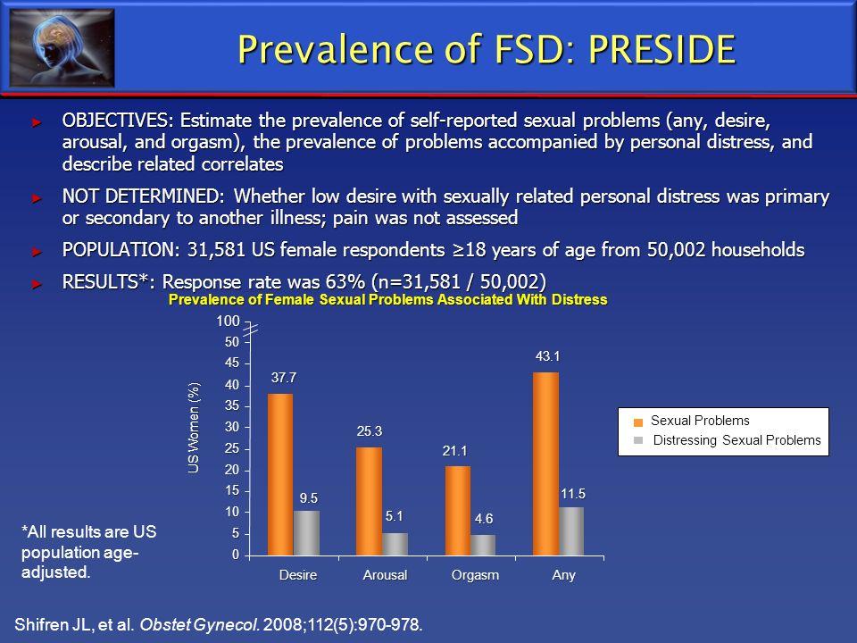 Prevalence of FSD: PRESIDE