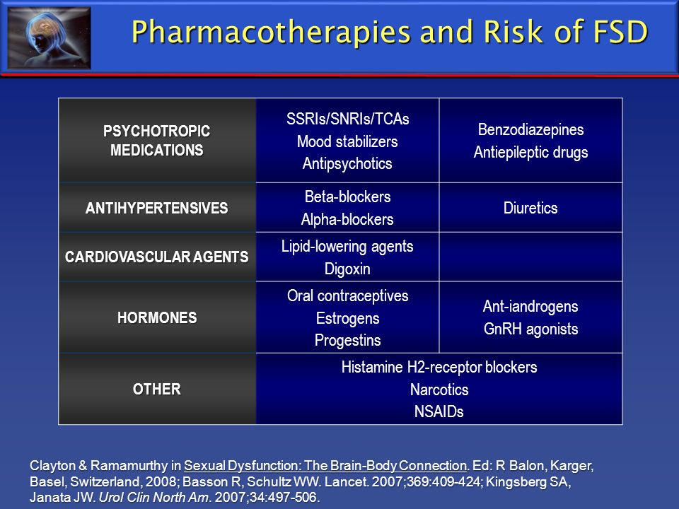 Pharmacotherapies and Risk of FSD