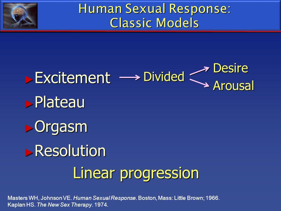 Human Sexual Response: Classic Models