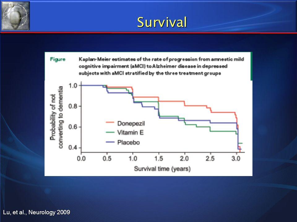Survival Lu, et al., Neurology 2009 Conclusions
