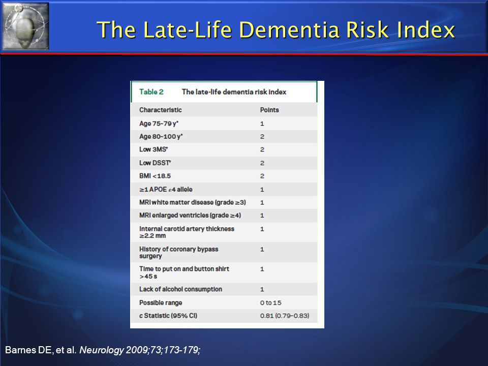 The Late-Life Dementia Risk Index