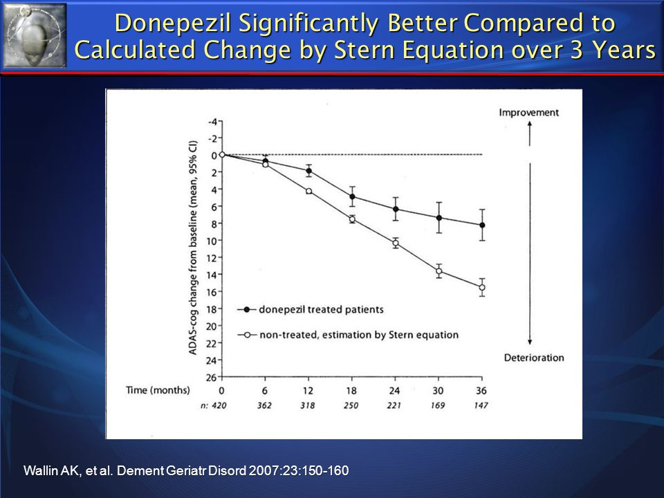 Donepezil Significantly Better Compared to Calculated Change by Stern Equation over 3 Years