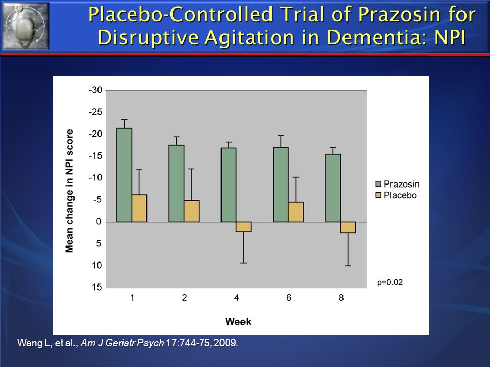 Placebo-Controlled Trial of Prazosin for Disruptive Agitation in Dementia: NPI