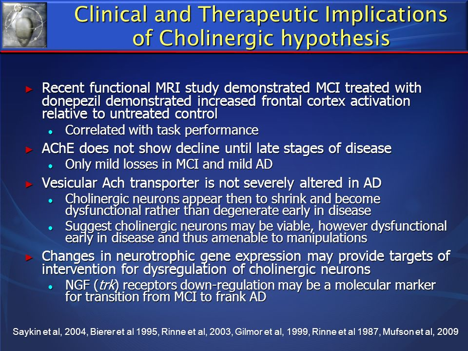 Clinical and Therapeutic Implications of Cholinergic hypothesis