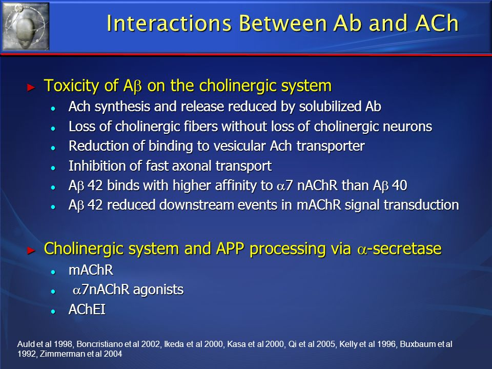 Interactions Between Ab and ACh