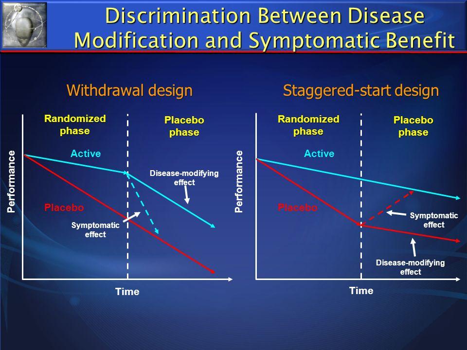 Disease-modifying effect Disease-modifying effect