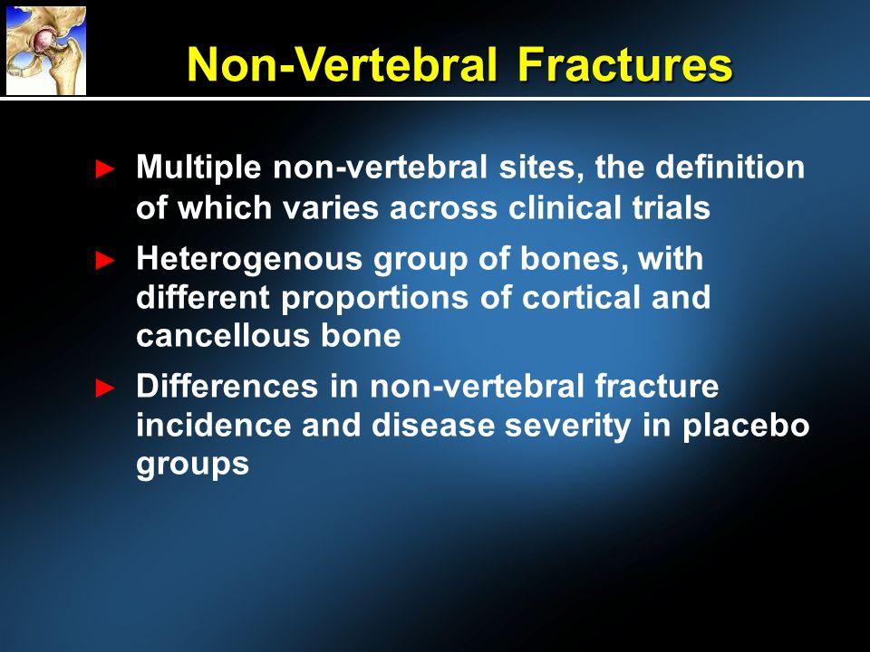 Non-Vertebral Fractures