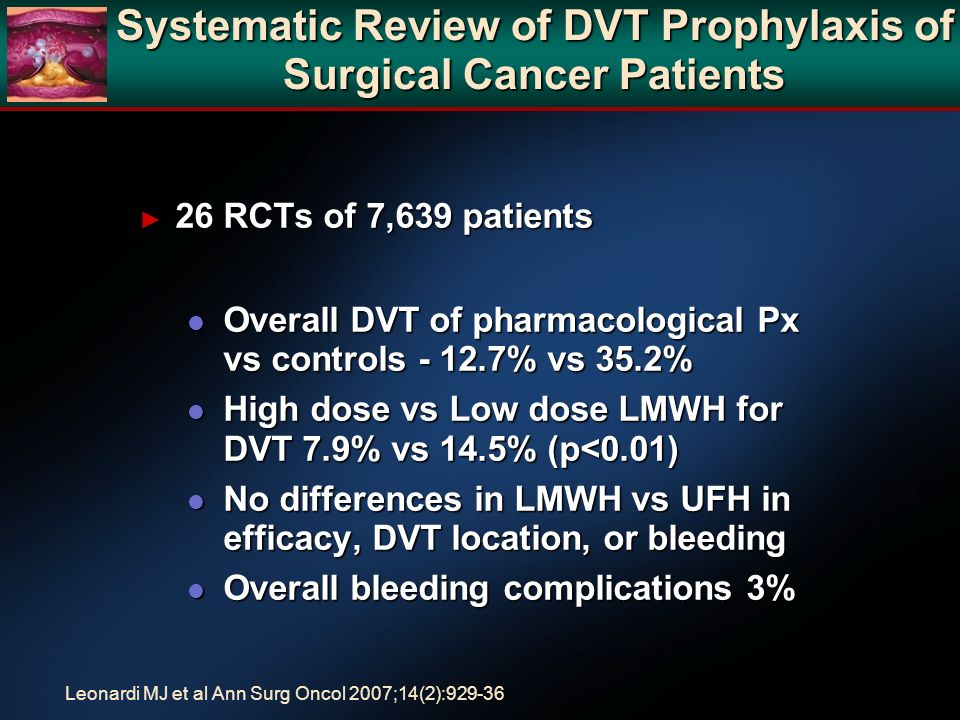 Systematic Review of DVT Prophylaxis of Surgical Cancer Patients