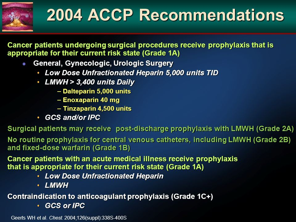 2004 ACCP Recommendations
