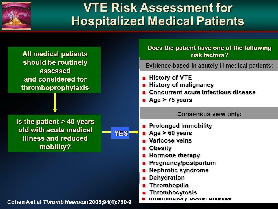 VTE Risk Assessment for Hospitalized Medical Patients