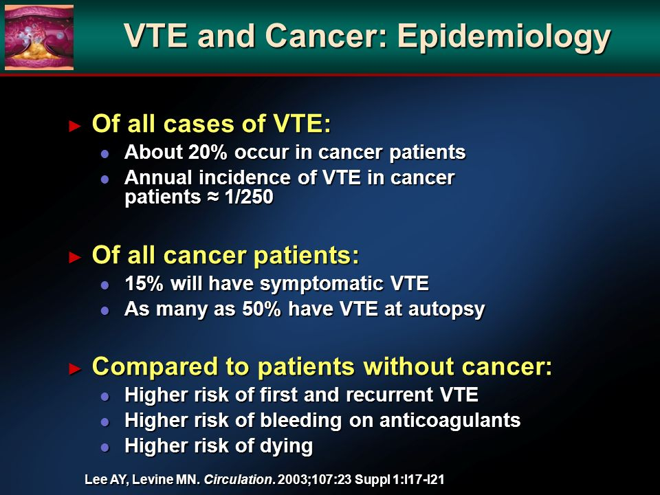 VTE and Cancer: Epidemiology