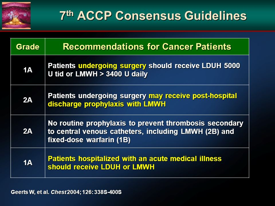 7th ACCP Consensus Guidelines
