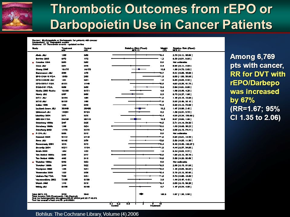 Thrombotic Outcomes from rEPO or Darbopoietin Use in Cancer Patients