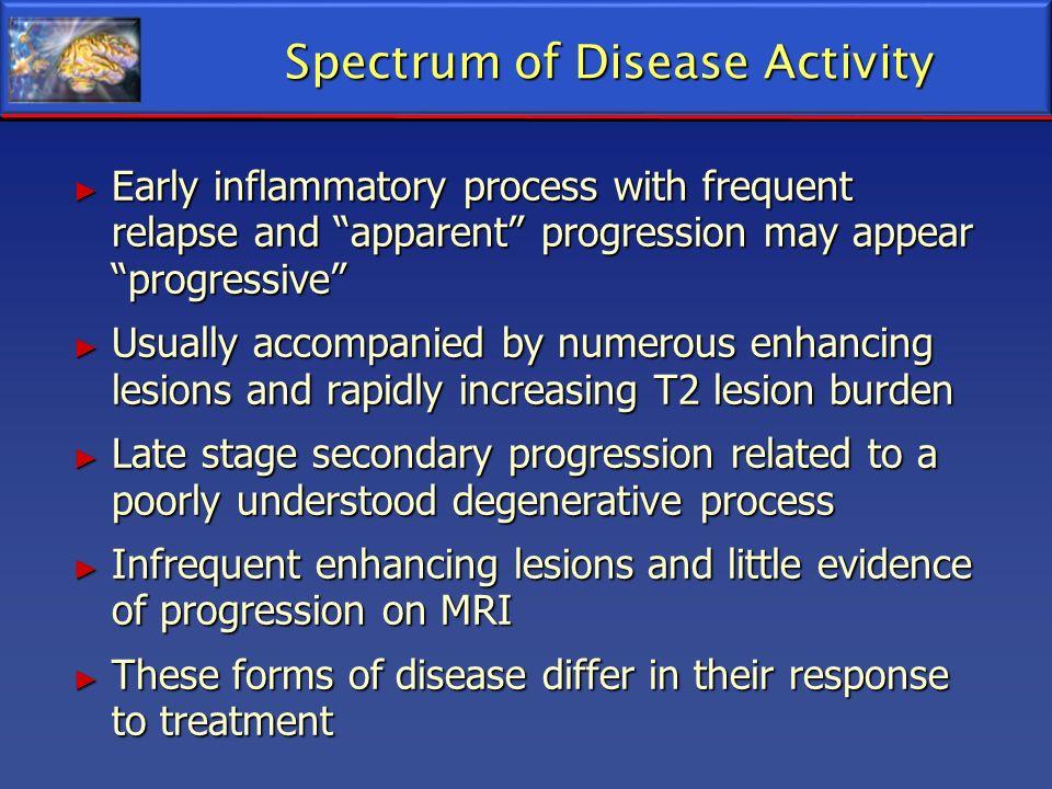 Spectrum of Disease Activity