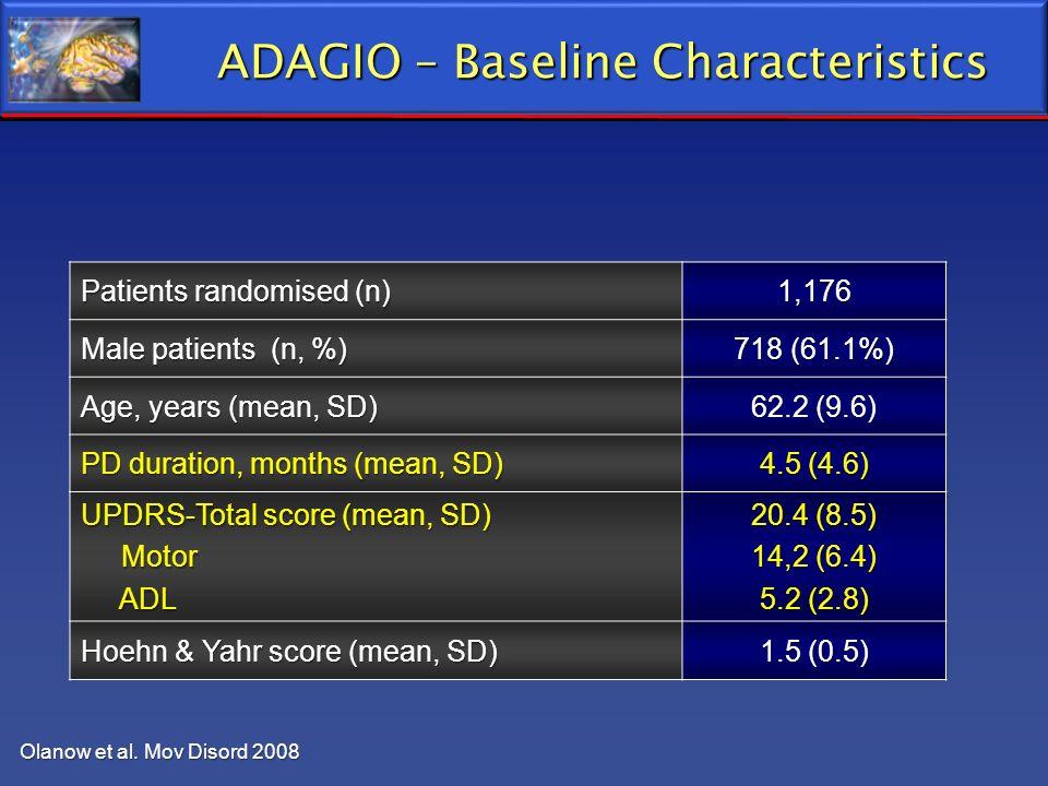 ADAGIO – Baseline Characteristics