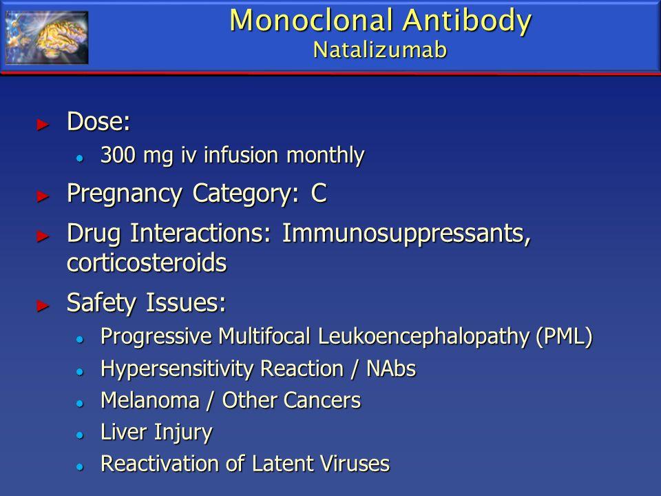 Monoclonal Antibody Natalizumab