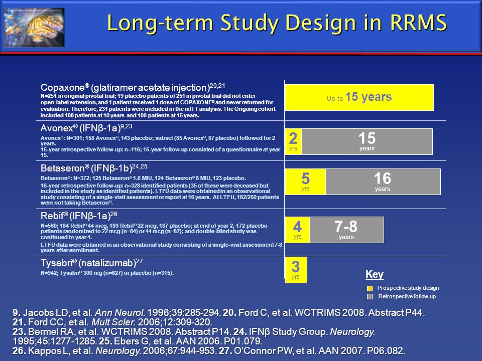 Long-term Study Design in RRMS