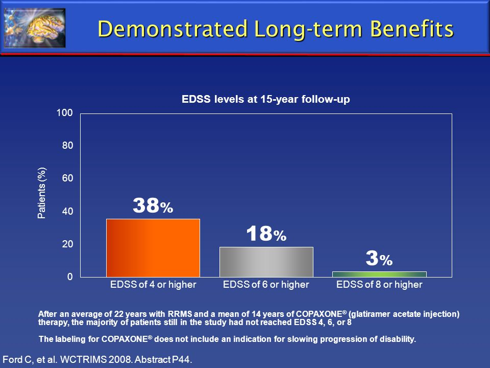 Demonstrated Long-term Benefits