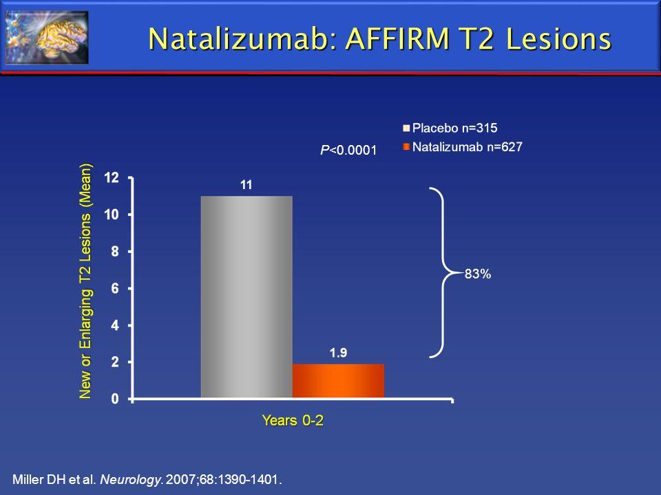 Natalizumab: AFFIRM T2 Lesions