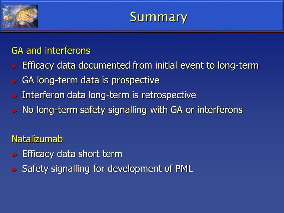 Summary GA and interferons