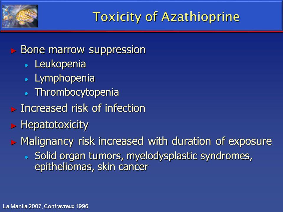 Toxicity of Azathioprine