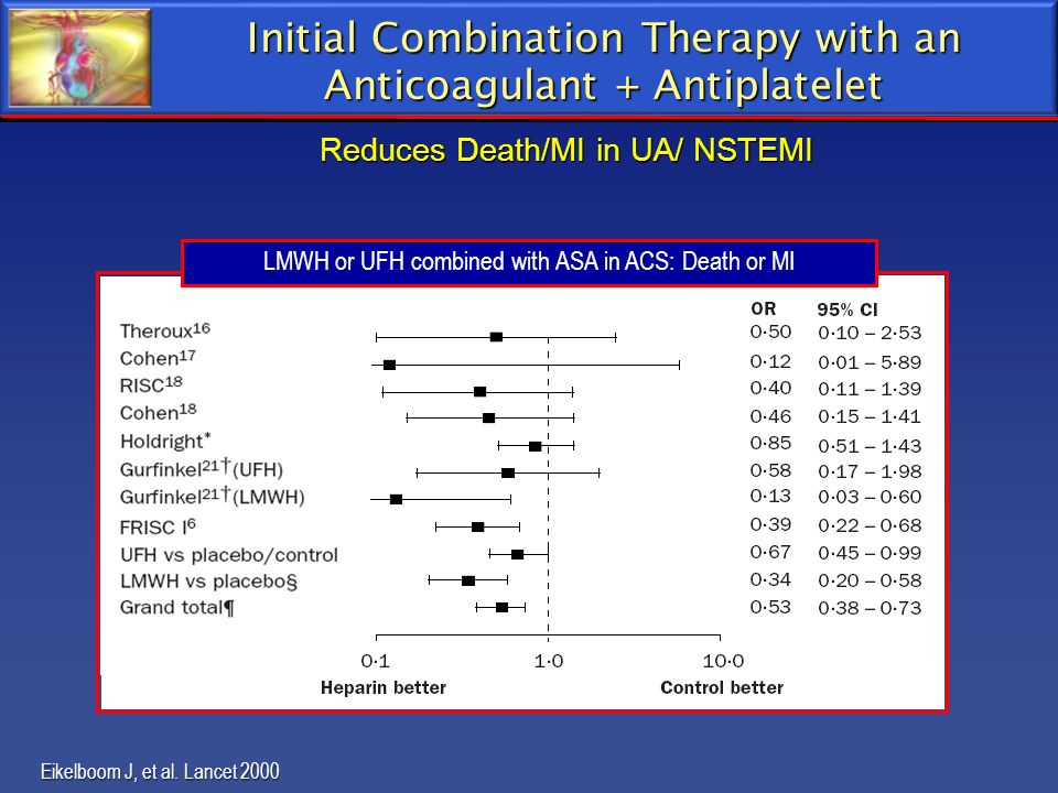 Initial Combination Therapy with an Anticoagulant + Antiplatelet