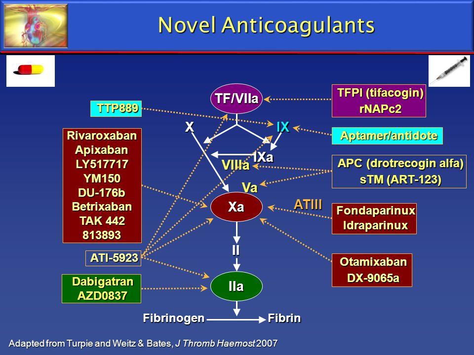 APC (drotrecogin alfa) Fondaparinux Idraparinux