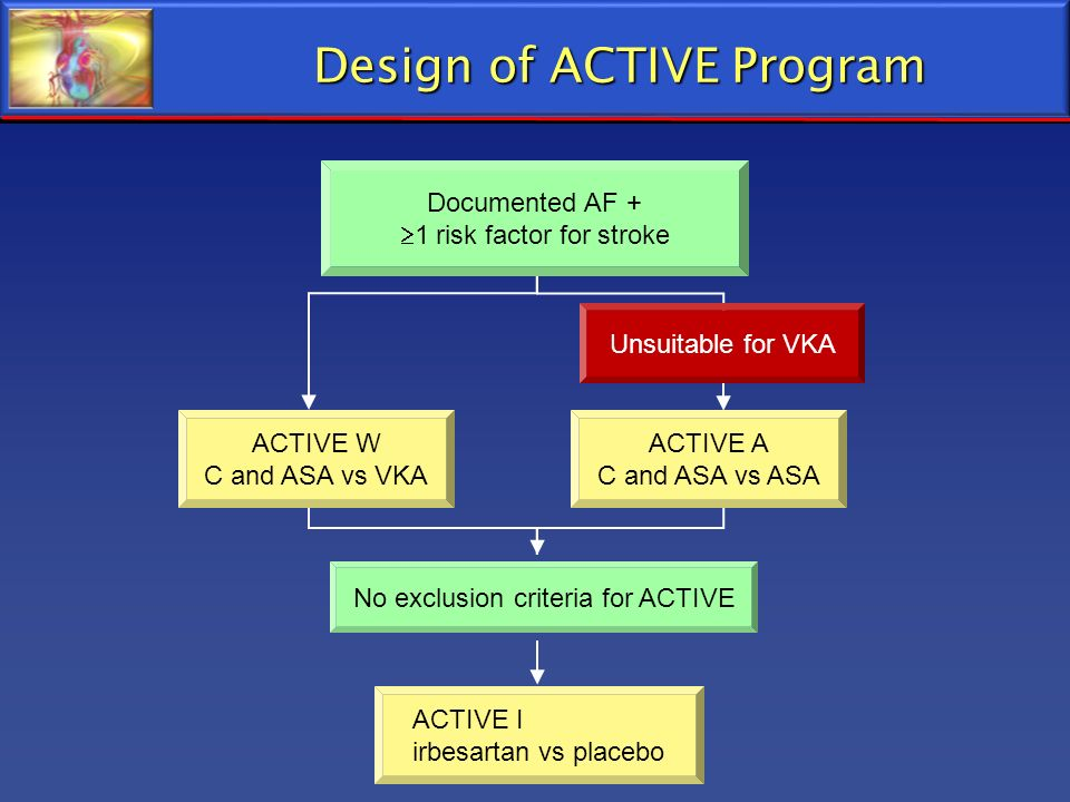 Design of ACTIVE Program