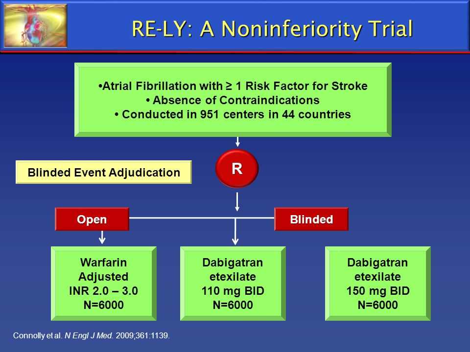 RE-LY: A Noninferiority Trial