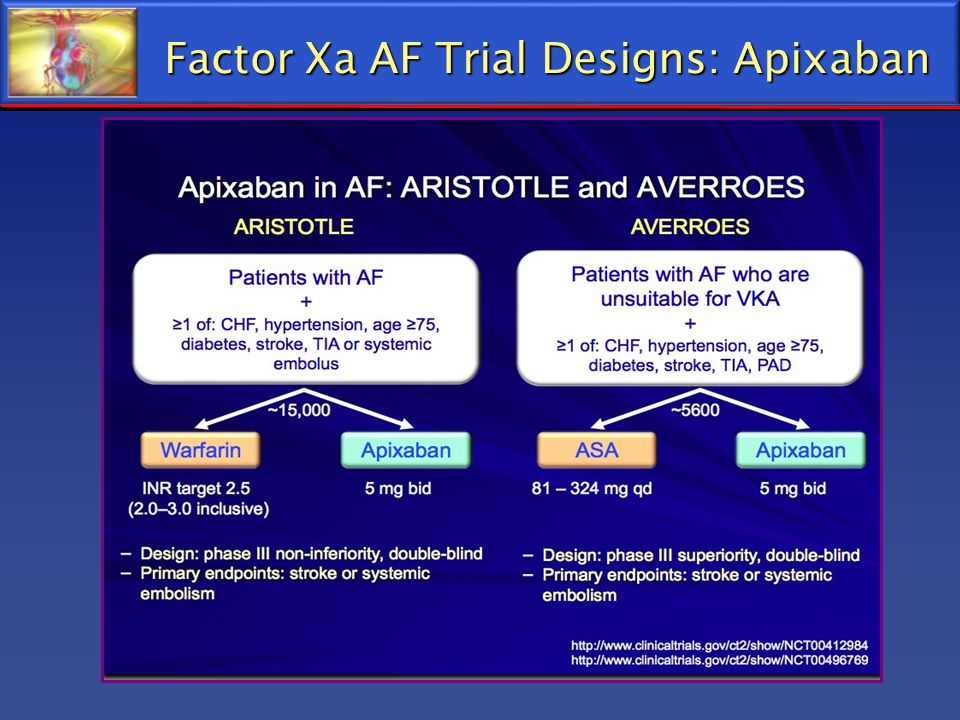 Factor Xa AF Trial Designs: Apixaban