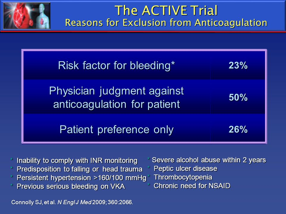 The ACTIVE Trial Reasons for Exclusion from Anticoagulation