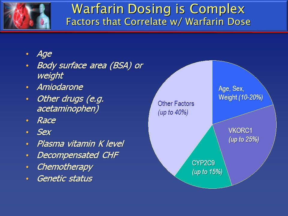 Warfarin Dosing is Complex Factors that Correlate w/ Warfarin Dose